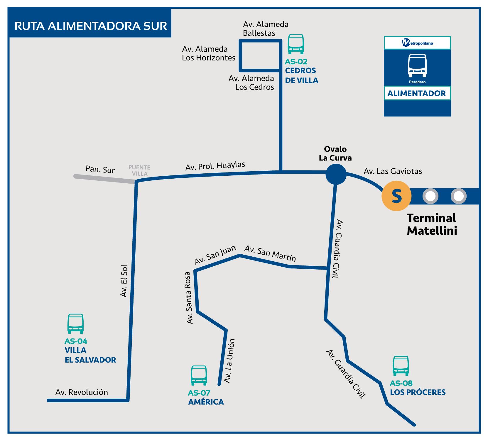 RUTA-ALIMENTADORA-SUR
